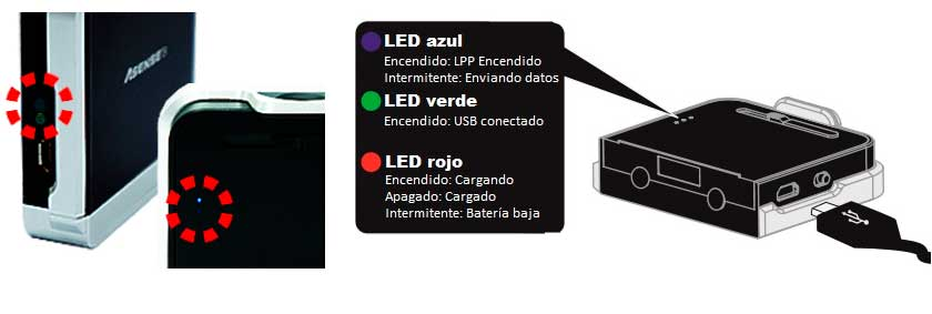 Luces traseras en Lighting Passport Pro de ASENSETEK